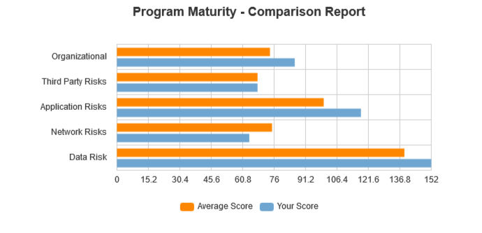 ComparisonReport-Example3